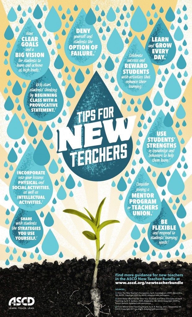 tips-for-new-teachers-620x1021